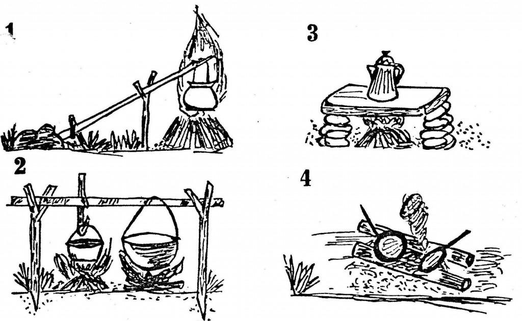 Куховарення на таборі