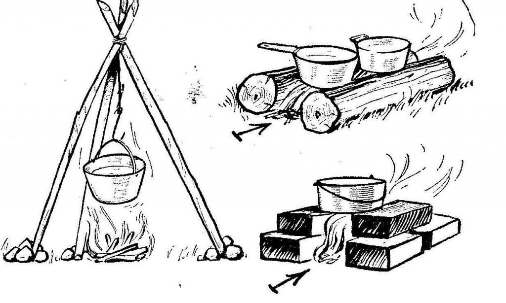 Куховарення на твердому грунті