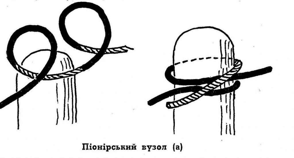 Піонірський вузол