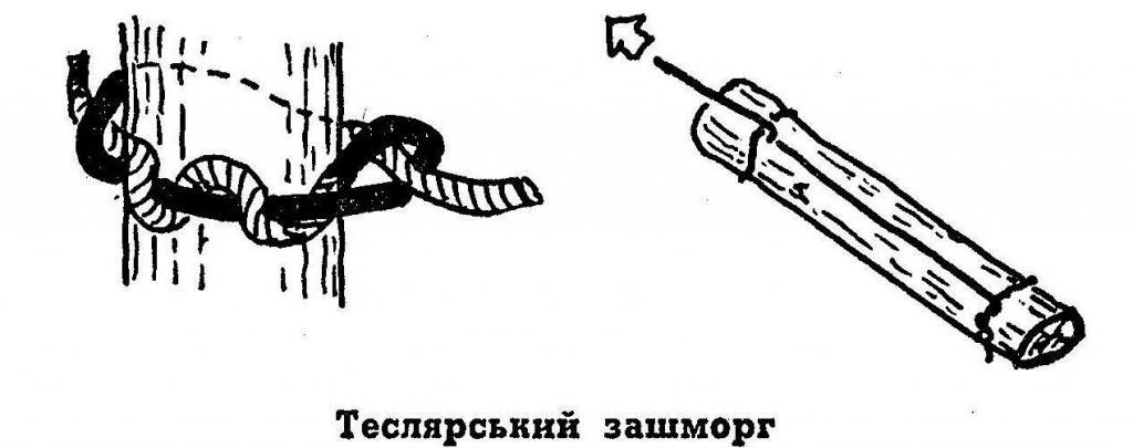 Теслярський вузол