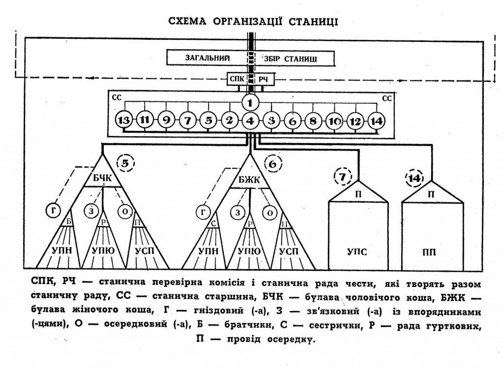 Stanytsya