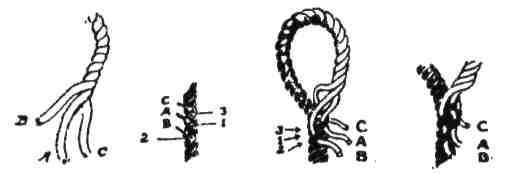 """""""Очко"""" - це постійна петля на кінці линви.  Розплети кінець линви і зроби очко відповідної величини. Вплітай поодинокі мотузки кінця линви за чергою попід мотузки, що на них вони лежать, в напрямі від кінця линви. Дальше роби так, як у заплітанні назад. Повтори тричі"""