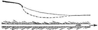 """Напрям їзди велосипеда можна дізнатись по тому, куди витиснемо назад болото, як теж по """"петлі"""" в сліді при поворотах: вужчий кінець петлі показує напрям їзди"""