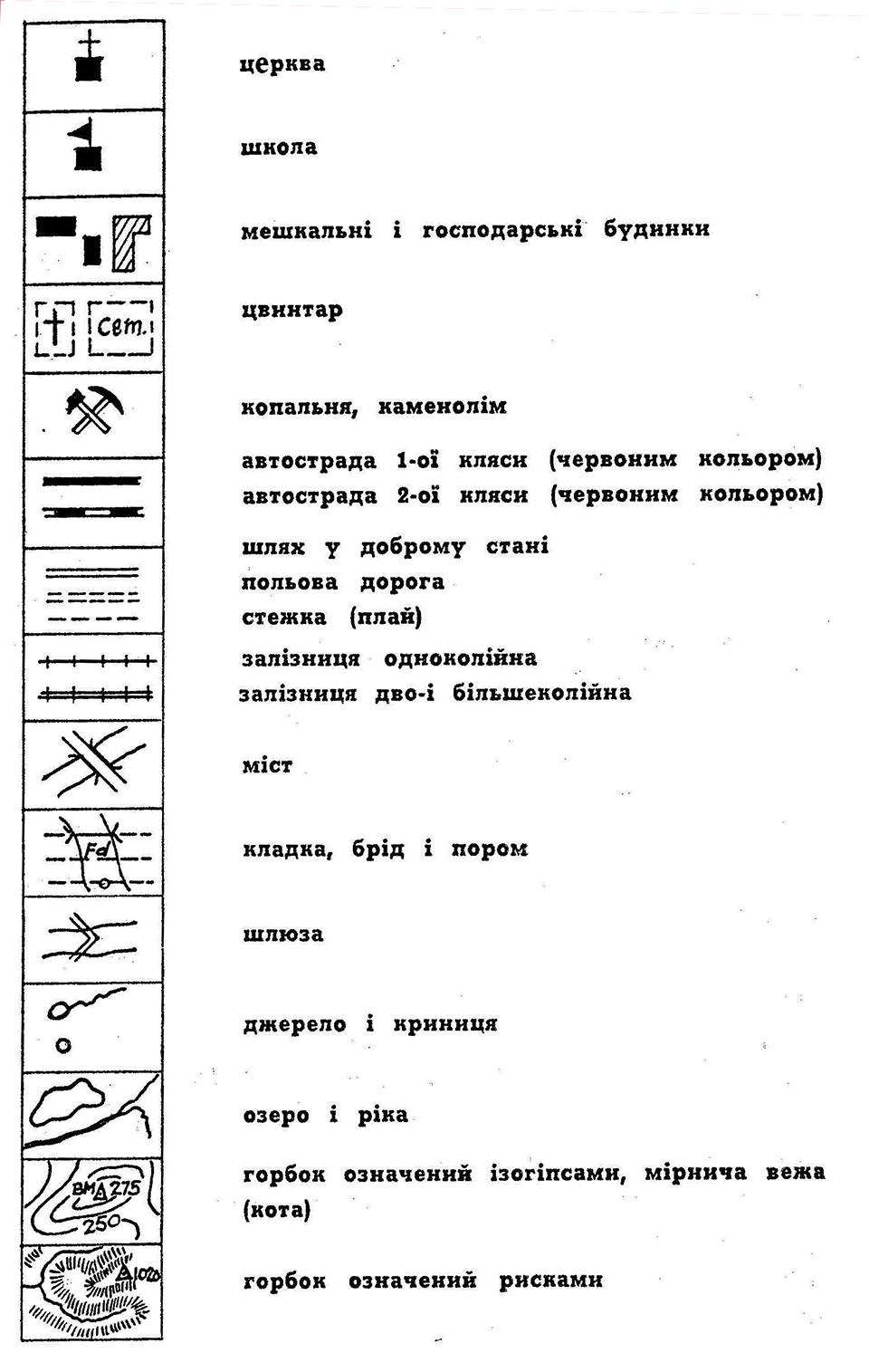 Kartohrafiya_Drota_Umovni_znaky_1