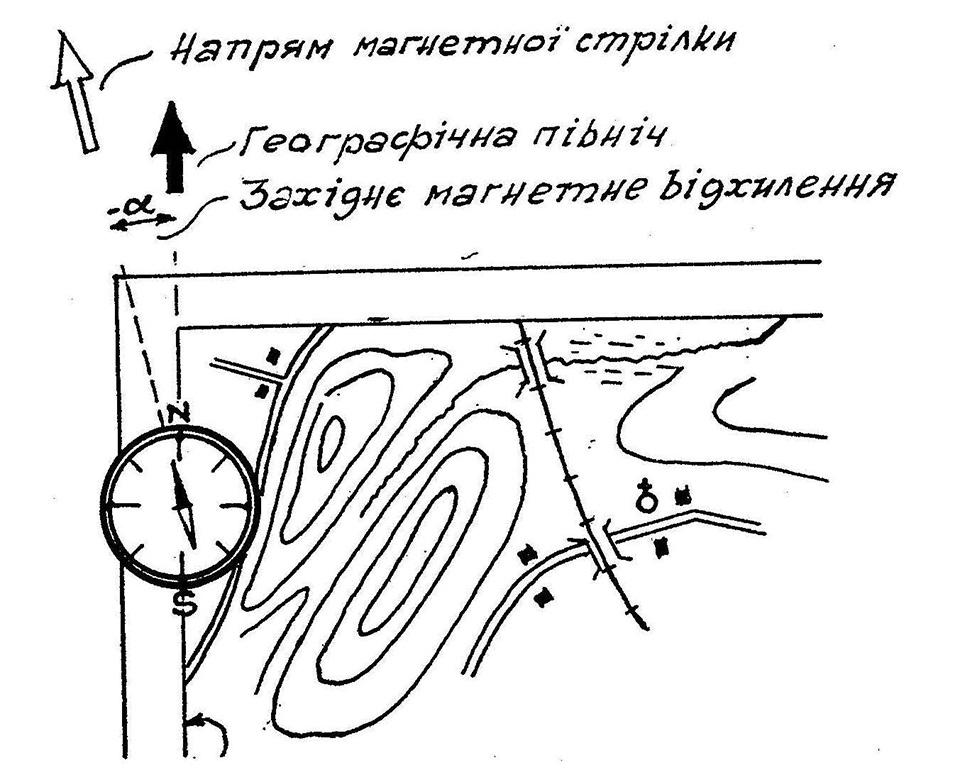 Vmilis't'_vzhyvannya_topmap_Drota_3