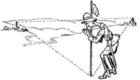 Треба надзвичайної уваги, щоб з компаса відчитати точний напрям