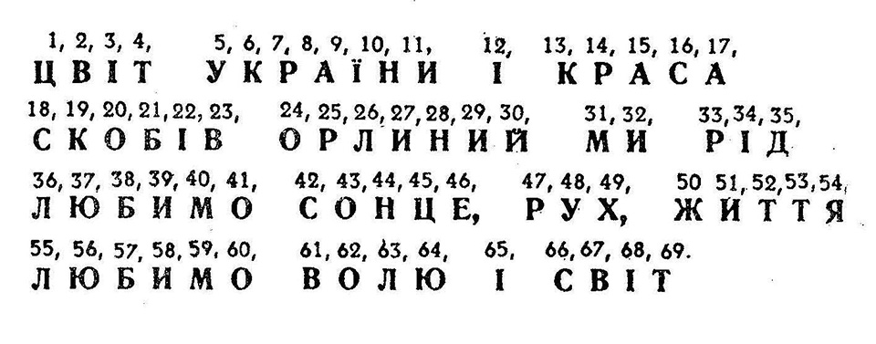 Гімн Пласту написаний азбукою Морзе