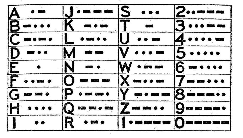 Міжнародна азбука Морзе