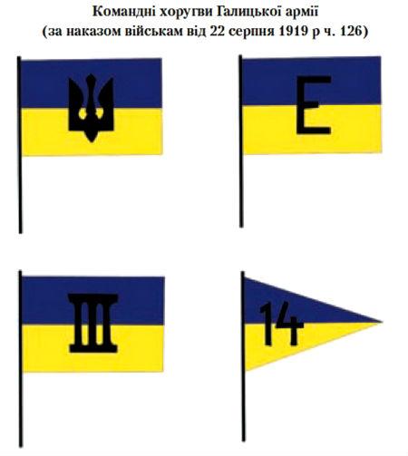 Командні хоругви Галицької армії, наказ від 22 серпня 1919 р.